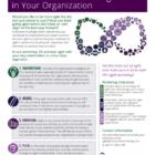 agile_activation_workshop